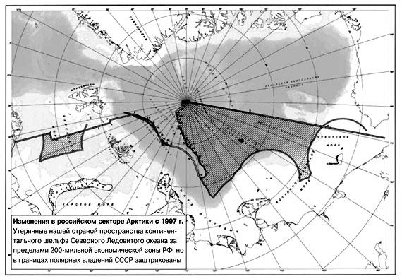 Арктика. 1997 год.