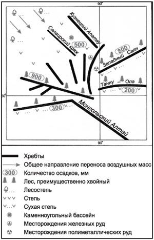 Упрощенная схема хребтов Алтая